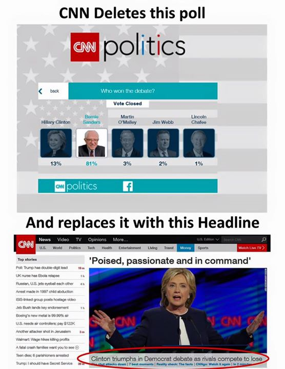 CNN Bernie Sanders vs Hillary Clinton Democratic Debates Internet Poll - Reddit | The Lonely Tribalist