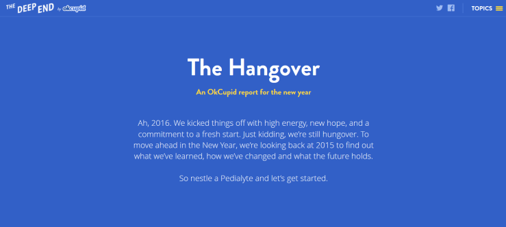 OKCupid The Hangover 2015 New Year Report